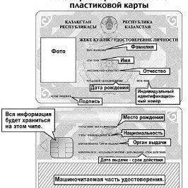 В Казахстане начнут выдавать новые удостоверения личности в декабре